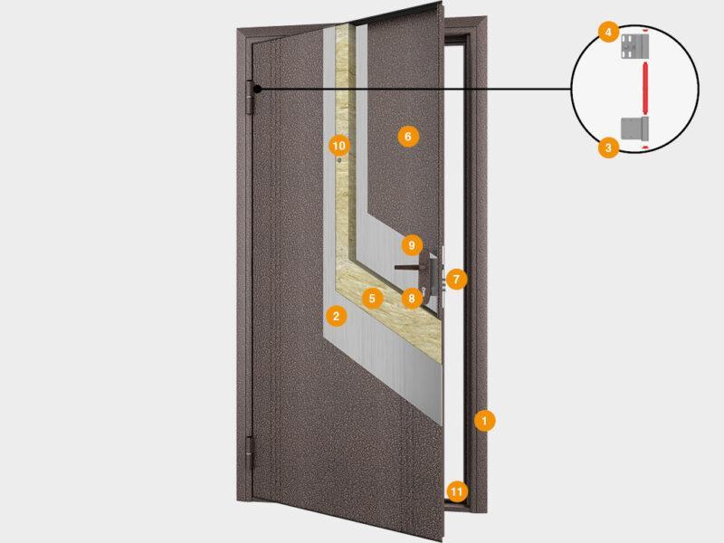 Двери металлические Эко купить