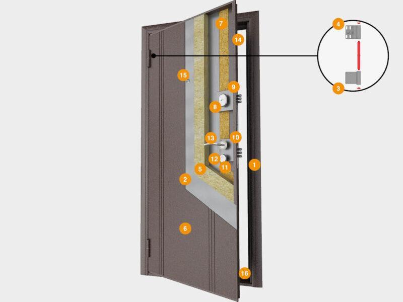Двери металлические «Комфорт» в Москве купить