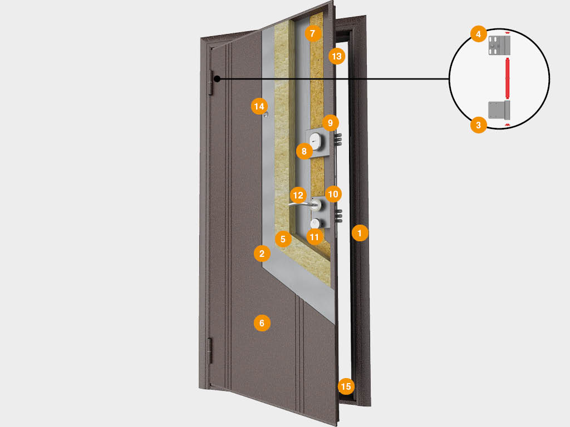 Двери металлические «Оптим»