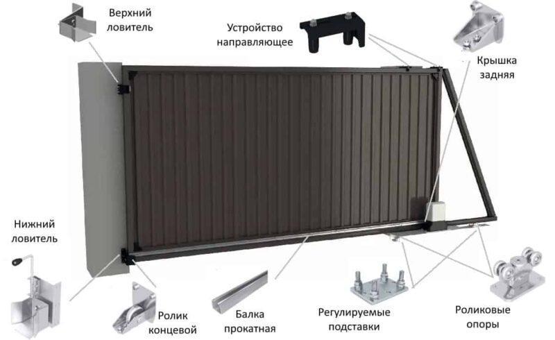 Комплектующие для откатных ворот в Москве и Московской области