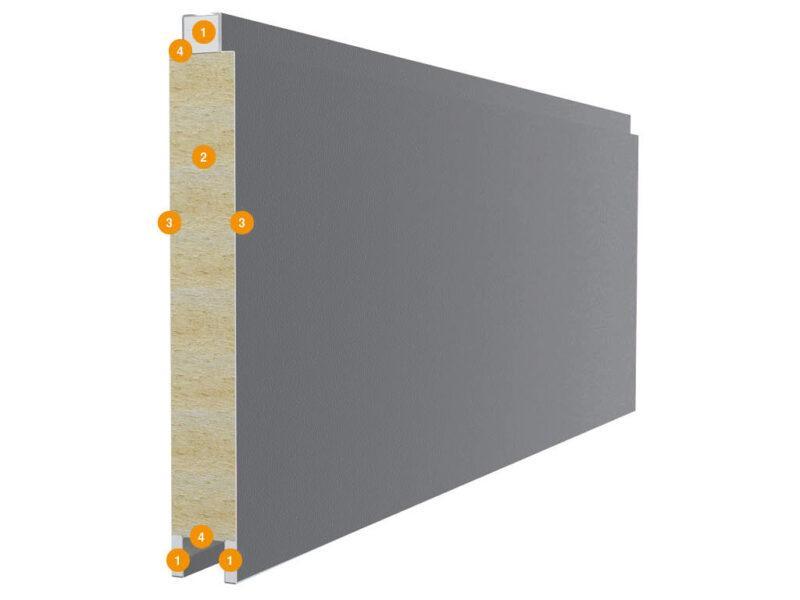 Конструкция панелей распашных гаражных ворот